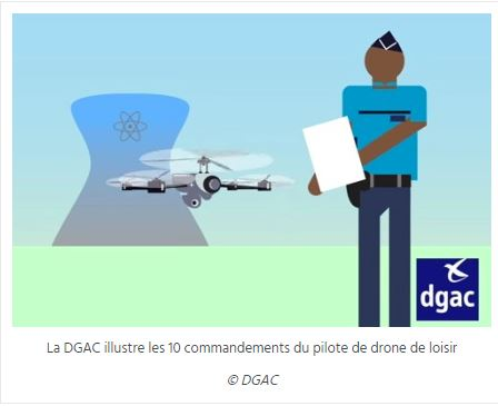usage d'un drone de loisir